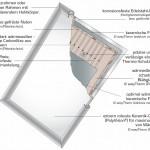 IR panel_sestava